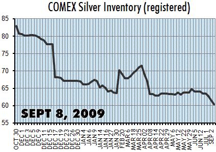 ComexSilver_2009-09-08