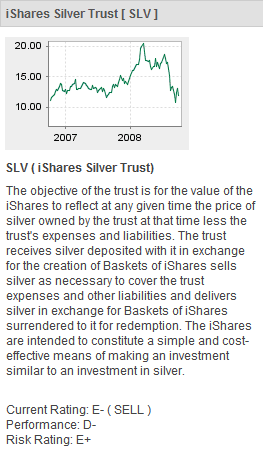 slv-rating