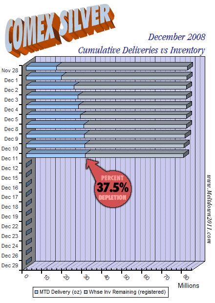 comex-countdown-silver-2008-12-11