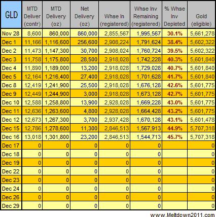 gold-data-2008-12-16