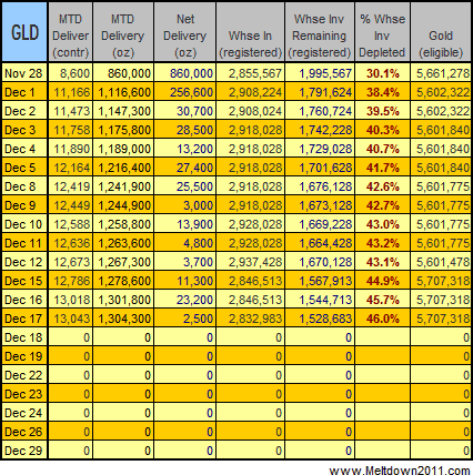 gold-data-2008-12-17