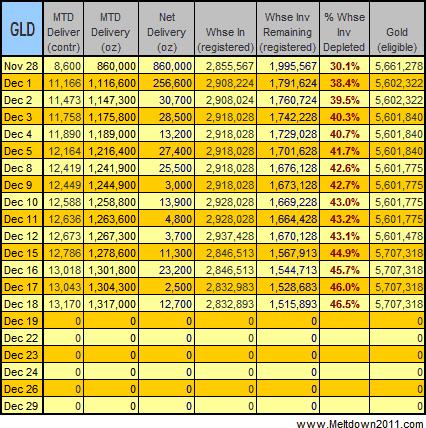gold-data-2008-12-18