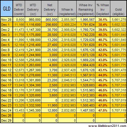 gold-data-2008-12-24