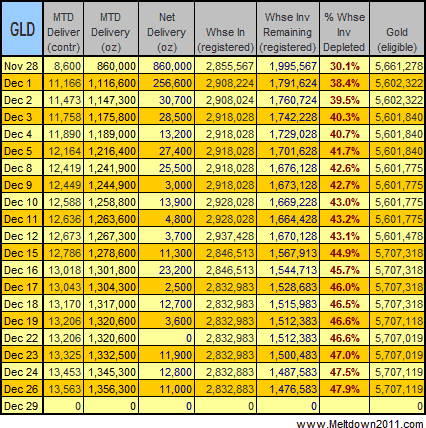 gold-data-2008-12-26