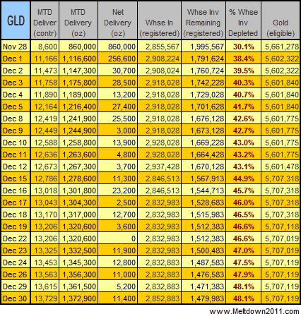 gold-data-2008-12-30