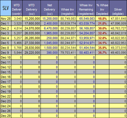 silver-data-2008-12-09