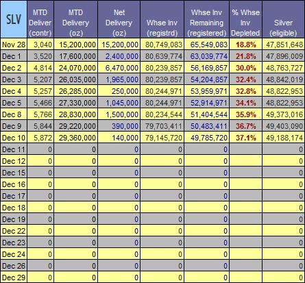 silver-data-2008-12-10