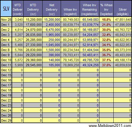 silver-data-2008-12-11