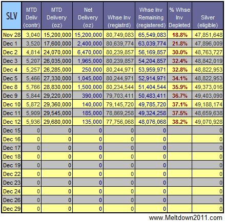 silver-data-2008-12-121