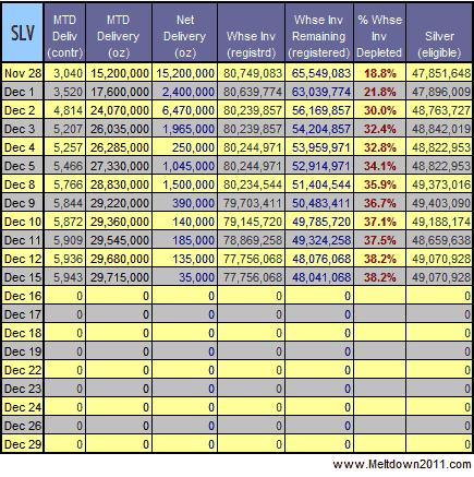 silver-data-2008-12-15