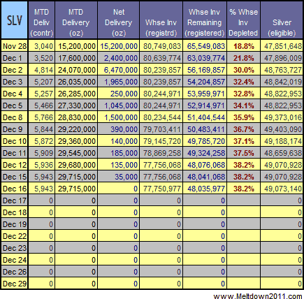 silver-data-2008-12-16