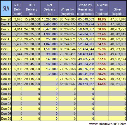 silver-data-2008-12-17