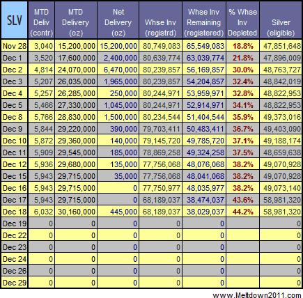 silver-data-2008-12-18