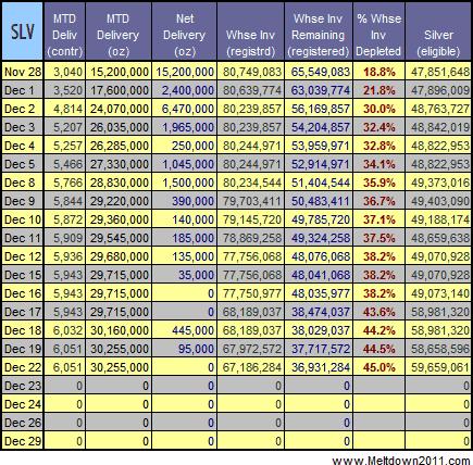 silver-data-2008-12-22