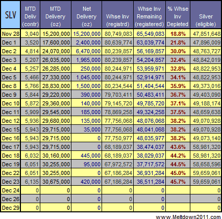 silver-data-2008-12-23