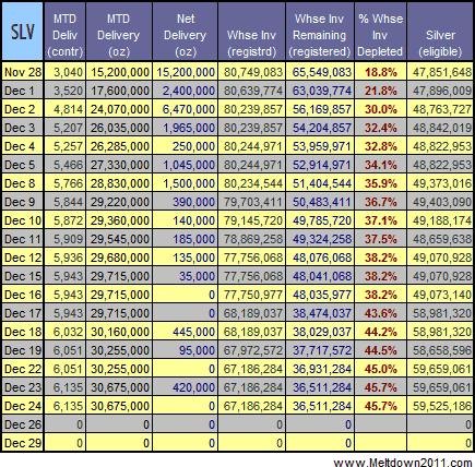 silver-data-2008-12-24