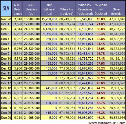 silver-data-2008-12-29