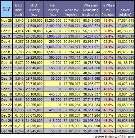 silver-data-2008-12-30