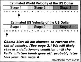 2009-03-dollar-velocity